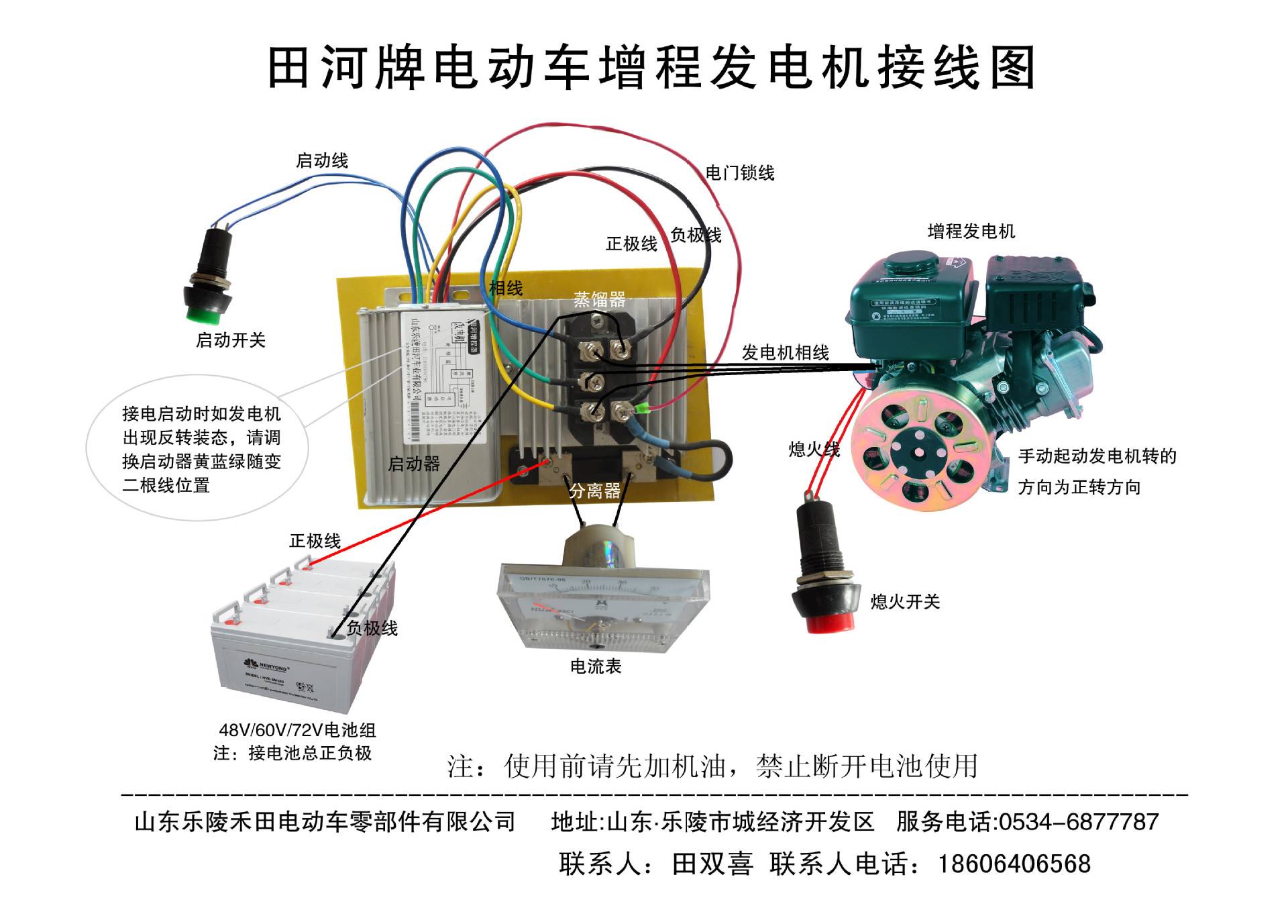 电动车增程器发电机
