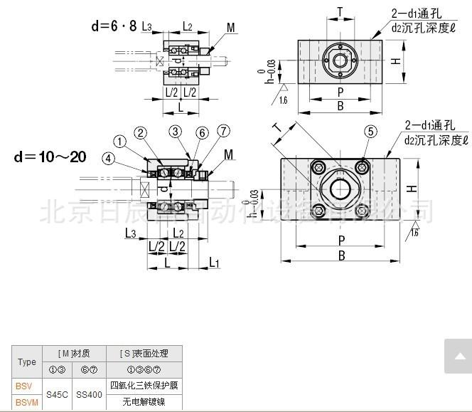 其他机床附件-支座日本米思米专业丝杠组件固r428图纸图片