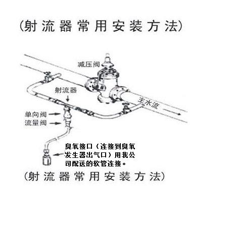 射流器安装图8