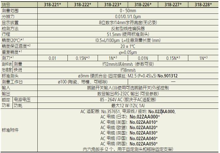 318-221规格说明