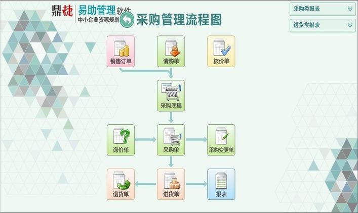 erp企业新系统的功能结构图
